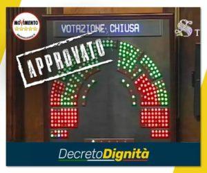 Decreto Dignità approvato in Senato