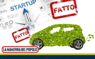 Startup Ecobonus