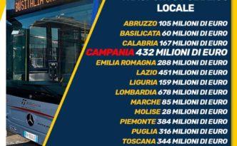 Fondi Trasporto Pubblico Locale