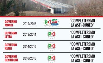 Asti Cuneo